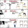 Derp a rôzne typy škôl