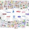 Pravda o výrobcoch potravín alebo ilúzia výberu