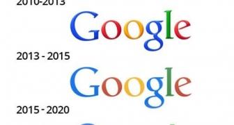 Vývoj loga Googlu a predpoveď jeho budúceho vzhľadu
