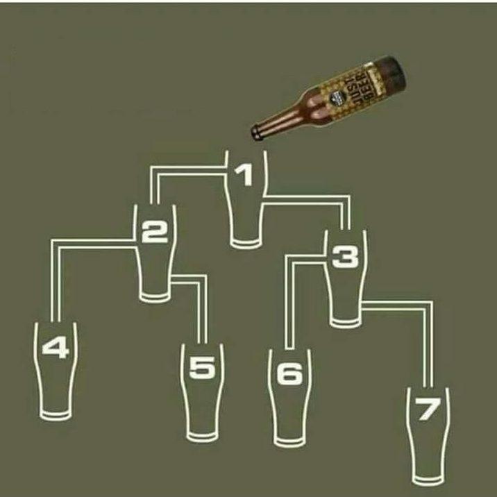 Hádanka s pohármi