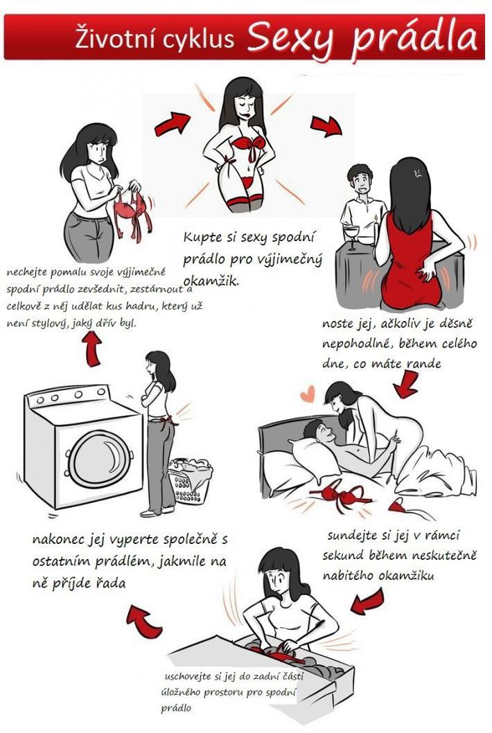 Životný cyklus sexy bielizne