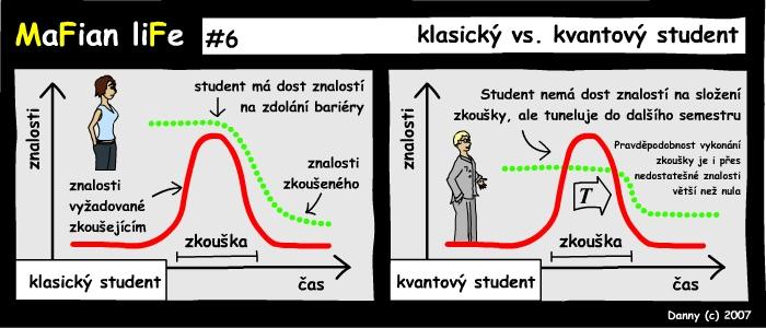 Kvantový student