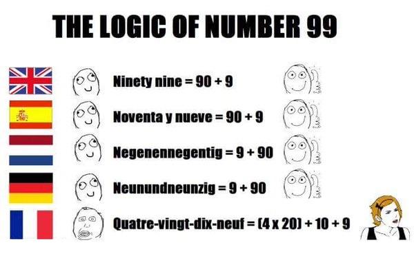 Logika čísla 99