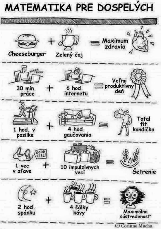 Matematika pre dospelých