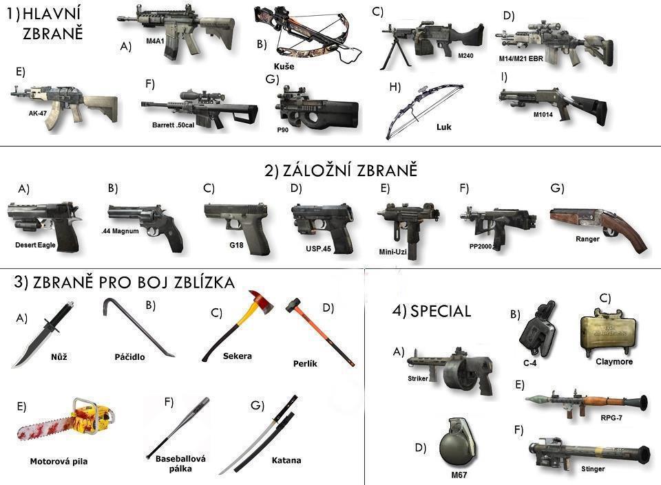 Príklady zbraní