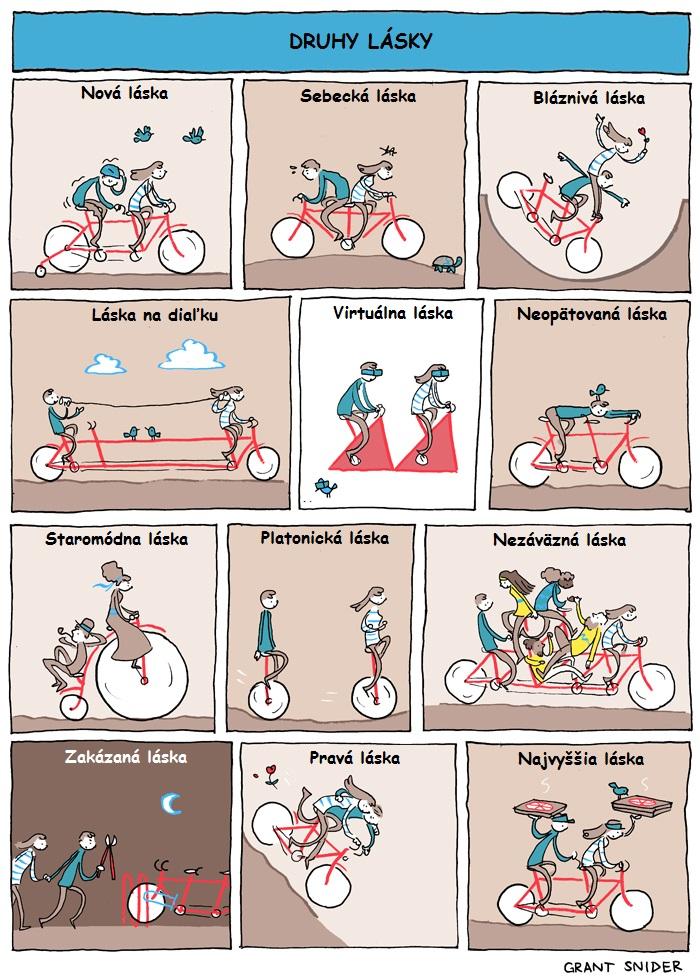 Rôzne druhy lásky