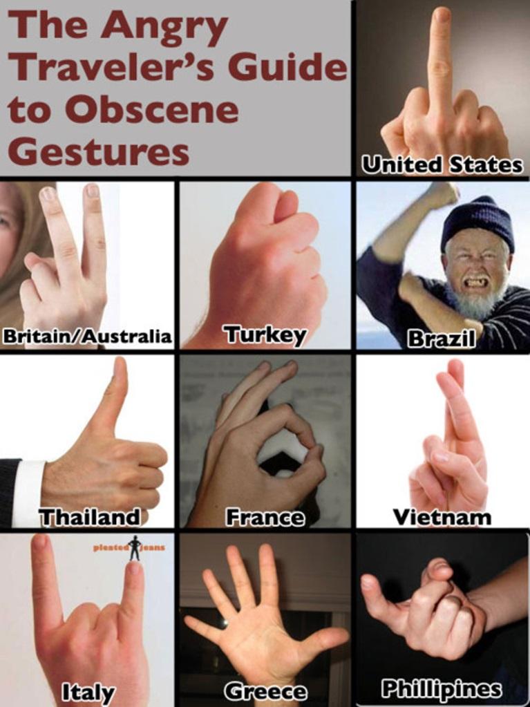 Turistický sprievodca ako naštvať ručnými gestami
