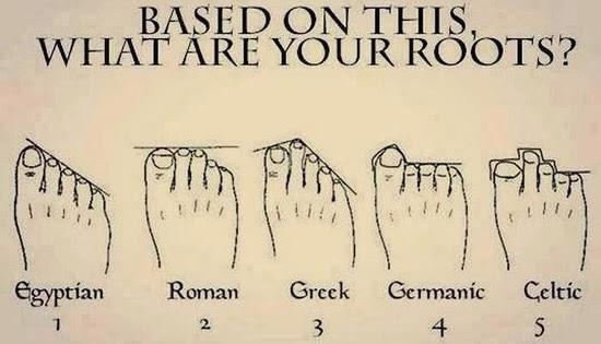 Vaše nohy a váš pôvod