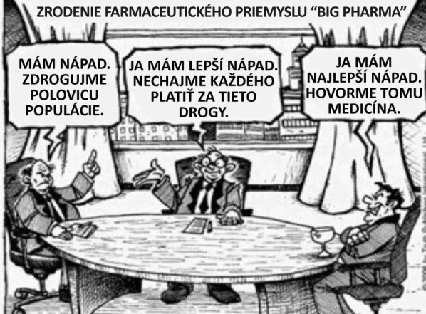 Zrodenie farmaceutického priemyslu